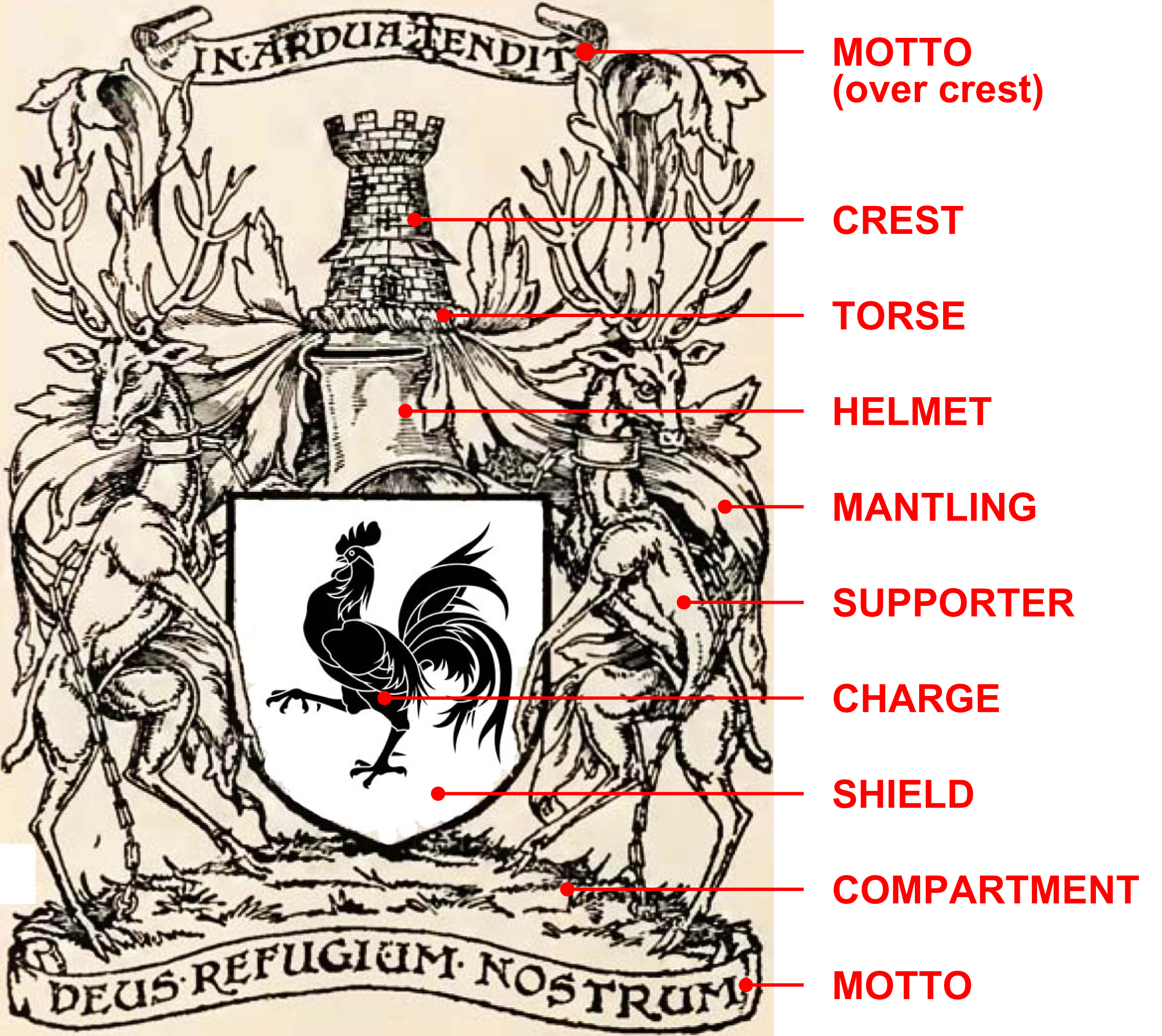 Lewis Coats Of Arms Page 2 Of 3
